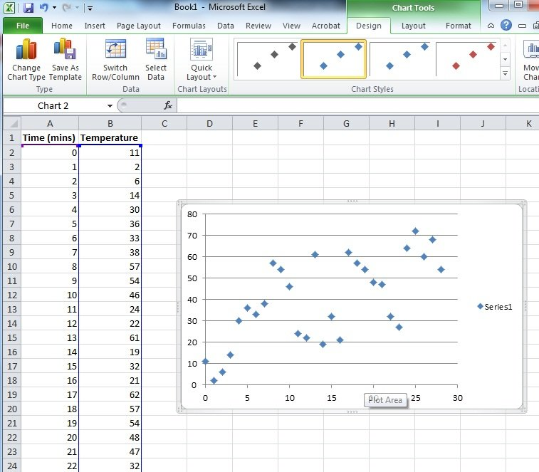 How To Create A Scatter Plot In PowerPoint