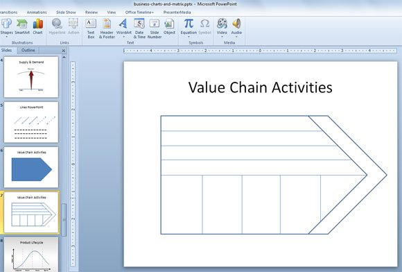 Value Chain Activities Diagram PPTValue Chain Model Template