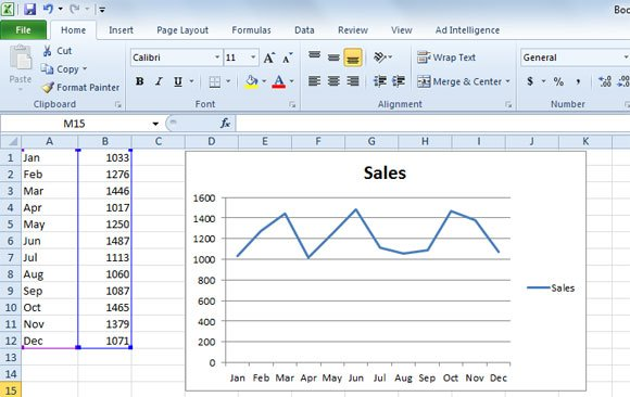 how to make a sales per year graph on excel