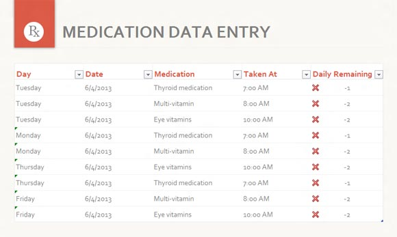 The spreadsheet contains a comprehensive list of medication entries ...