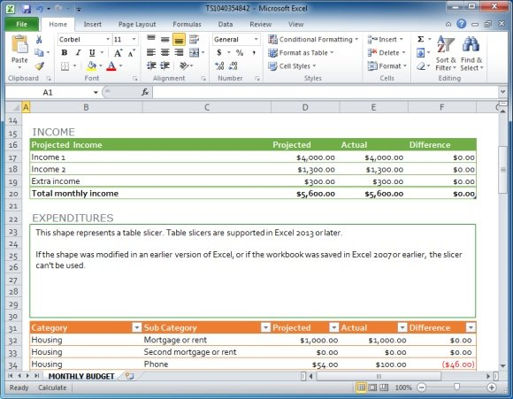 family monthly budget template for excel powerpoint presentation