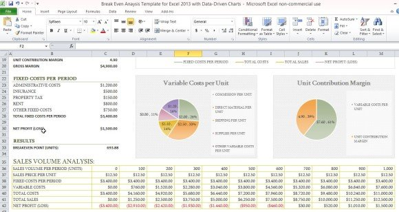 break even analysis graph excel template