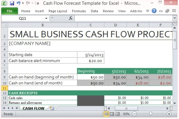 excel forecast template