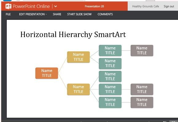 Horizontal Hierarchy Organization Chart Template For