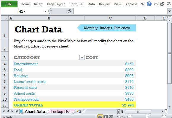 Student College Budget With Chart Template For Excel 2013 | PowerPoint ...