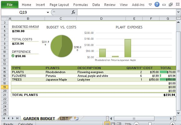 Budget For Garden And Landscaping Template For Excel . Budget Summary  Template