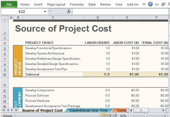 how to draw a budget for a project